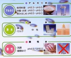 簡単操作  アルカリ水 浄水 酸性水