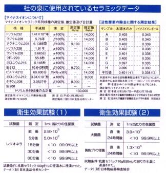 杜の泉 AQ-2001 アクアメディカル 浄化活水器