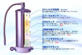 構造 新聖貴水物語 第一章聖光伝説 家庭用元付け浄水器