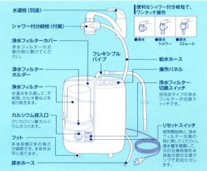 ピアパルテ2は、西日本アークで 格安に販売しております。
