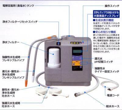 テクノスーパー502(ATX-502)は 格安にてアーク西日本で販売しております。お問合せ下さい。