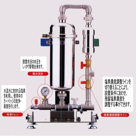 アーバンプリンセス  アーバンプリンセスディオ UP-15M UP-15R  浄水器  フォーチュンナイン