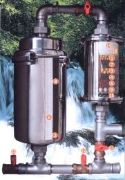 構造  WATER SECURITY  ウォーターセキュリティ