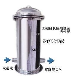 浄水器 X-1 エックスワン 全蛇口供給型浄水器