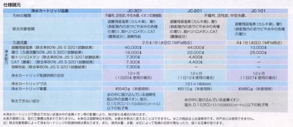 JC-301 JC-201 JC-201 OH-A21N